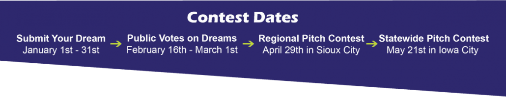 Northwest Iowa to debut Dream Big Grow Here Contest – Orange
